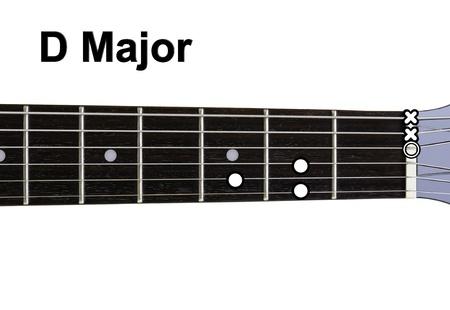 Guitar Chords Diagrams - D Major. Guitar chords diagrams series.