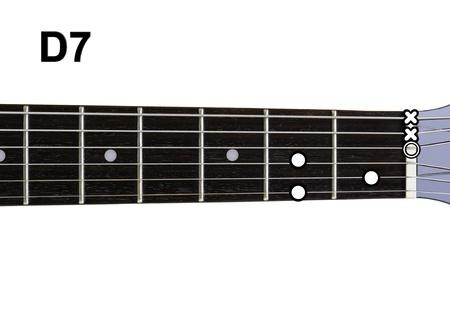 Guitar Chords Diagrams - D7. Guitar Chords Diagrams Series. Stock ...