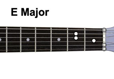 e guitar: Guitar Chords Diagrams - E Major. Guitar chords diagrams series.