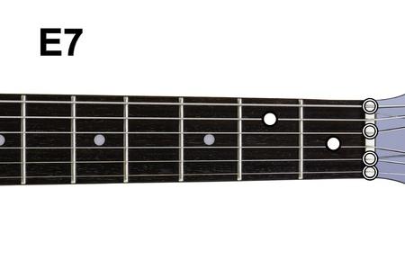 chords: Guitar Chords Diagrams - E7. Guitar chords diagrams series.