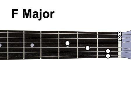 fingering: Guitar Chords Diagrams - F Major. Guitar chords diagrams series.