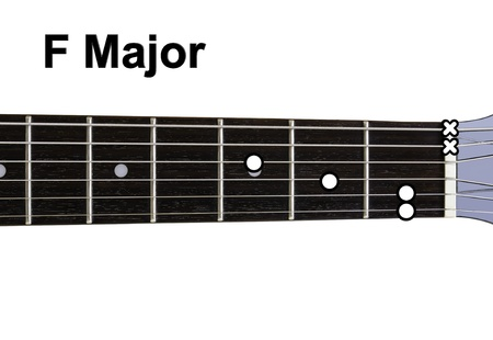 Guitar Chords Diagrams - F Major. Guitar Chords Diagrams Series ...