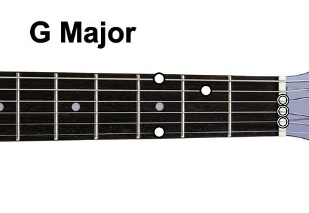 chords: Guitar Chords Diagrams - G Major. Guitar chords diagrams series.