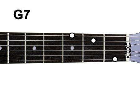 g string: Guitar Chords Diagrams - G7. Guitar chords diagrams series.