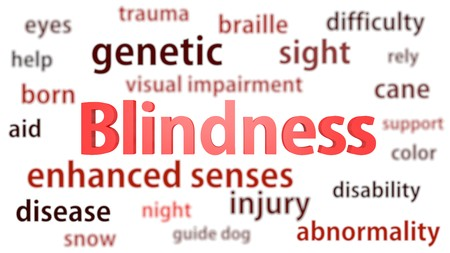 context: Blindness title surrounded by blurred words of context. Titles concept. 3d illustration.