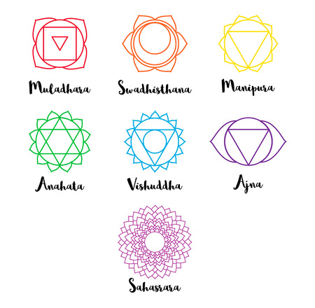 swadhisthana: Set of line chakras icons with names.