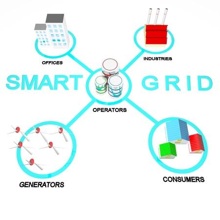 smart grid: Smart grid concepts