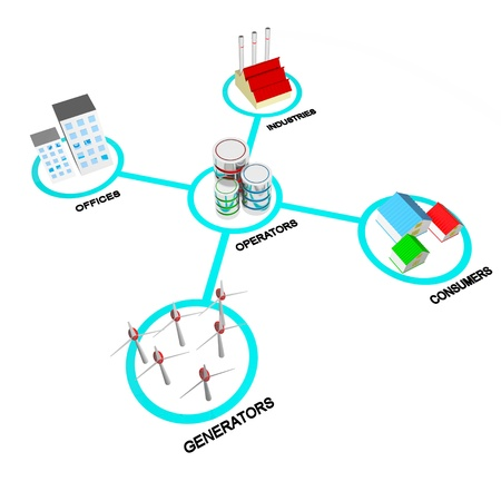redes electricas: Conceptos de redes inteligentes