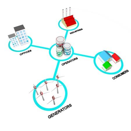 gitter: Smart Grid Konzepte
