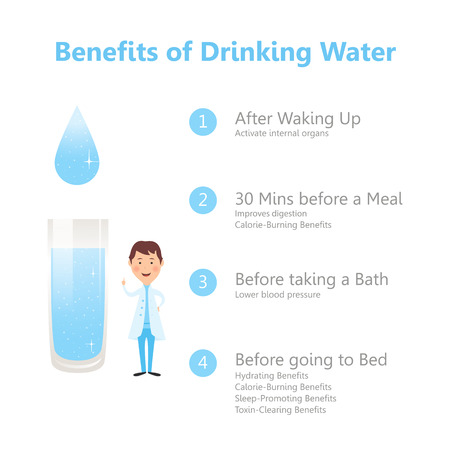 Benefit of Water Infographic illustration.