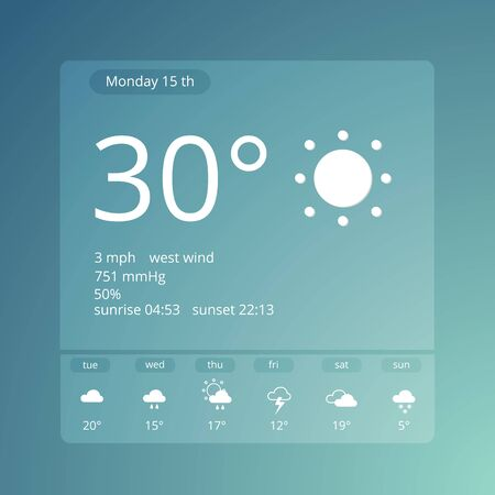 humidity: Weather forecast widgets template