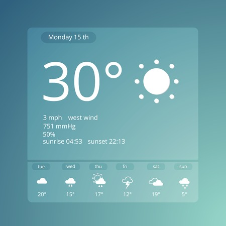 meteo: Widgets Previsioni meteo modello di progettazione blu. Illustrazione vettoriale