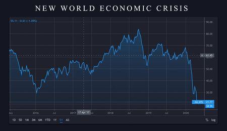 Wirtschaftskrise Panik Börsencrash Graph. Börsenkurs sinkt. Weltkrisenpanik. Wirtschaftskrise