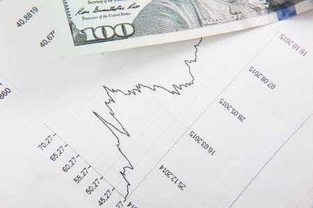 show bill: dinámica de los tipos de cambio. Dólar y euro gráfico