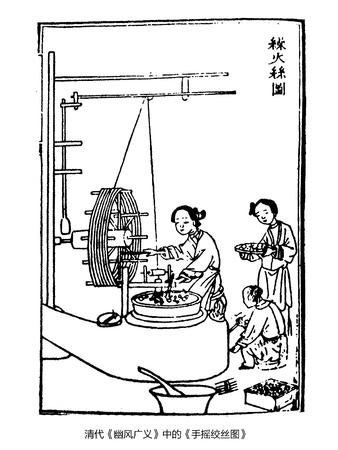 spinning skill