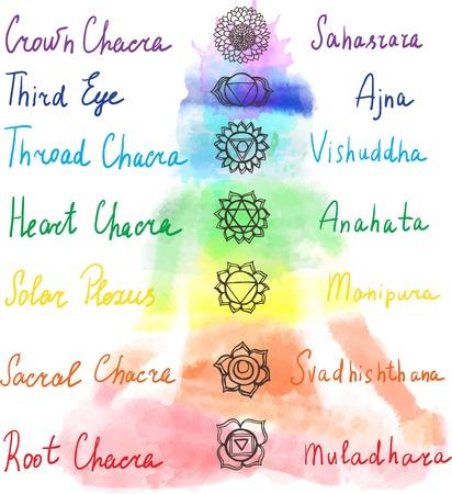 Lotus pose watercolor and hand drawing chakras