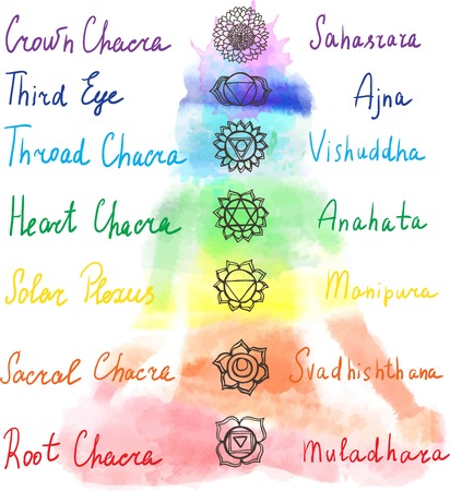 Lotus Pose Aquarell und Handzeichnung Chakren