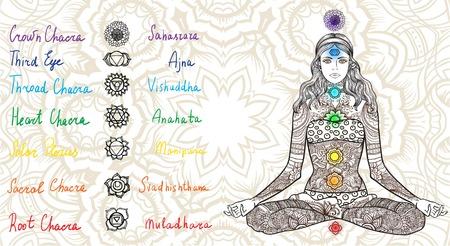 Femme assise dans le yoga lotus pose avec Tattoo mehendi zentangle motif vintage d'ornement. Méditation, aura et chakras. Vector illustration. Coloriage pour les adultes. aquarelle et chakras dessin à main Vecteurs