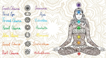 energy healing: Woman sitting in yoga lotus pose with Tattoo mehendi zentangle ornamental vintage pattern. Meditation, aura and chakras. Vector illustration. Coloring for adult. watercolor and hand drawing chakras
