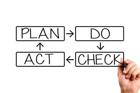 plan do check act. male hand writing plan do check act. business concept Stock Photo