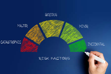 risk factors. a man draws a notation scale for the degree of risk, with the words catastrophic, serious, incidental