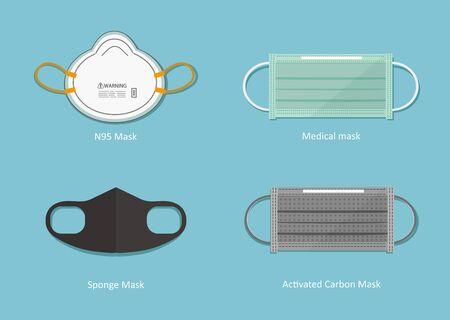 Illustration of four kinds of masks