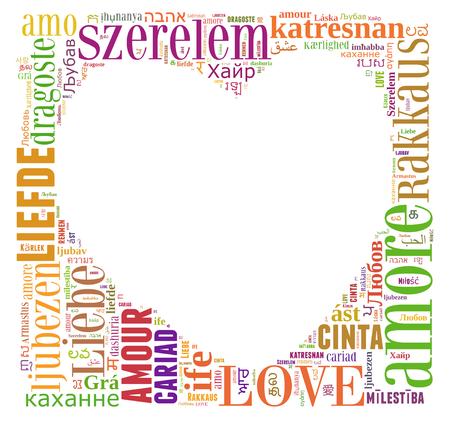 keyword: Love Keyword Cloud