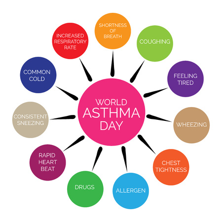 World Asthma Day concept with text and colored circles on white background. vector illustration. Illustration