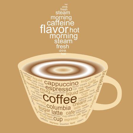 latte: Coffee