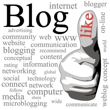 microblogging: Blog  Tagcloud