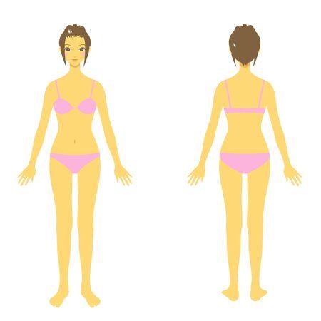 여자 몸, 몸 전체