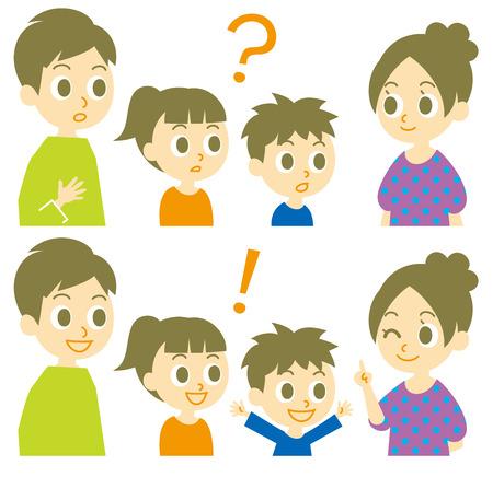Familie, vraag en antwoord, quiz, raadsel Stock Illustratie