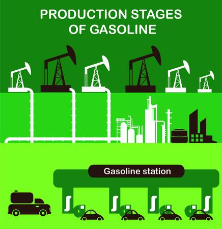 crude: crude oil refining
