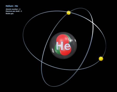 Atom of Helium with detailed Core and its 2 Electrons with a black background