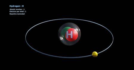 Wasserstoffatom mit Kern und einem Elektron mit schwarzem Hintergrund