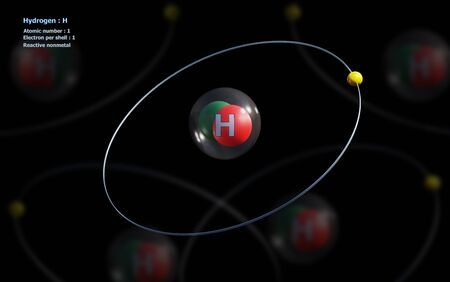 Atom of Hydrogen with detailed Core and its Electron with Atoms in background Banco de Imagens