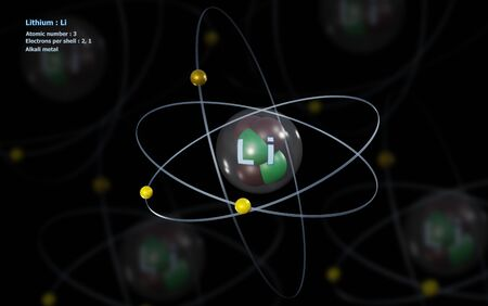 Atom of Lithium with detailed Core and its 3 Electrons with Atoms in background