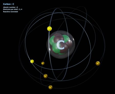 Atom of Carbon with detailed Core and its 6 Electrons with a black background