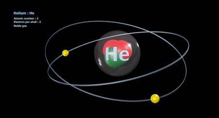 Heliumatom mit Kern und 2 Elektronen mit schwarzem Hintergrund Standard-Bild