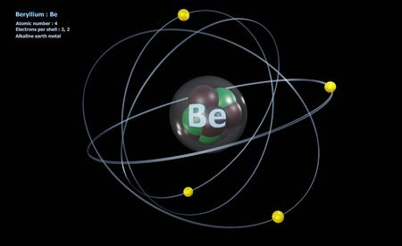 Atom of Beryllium with Core and 4 Electrons with a black background