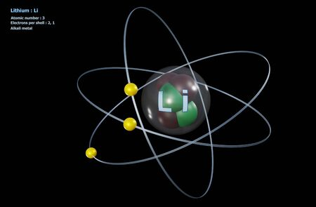 Atom of Lithium with Core and 3 Electrons with a black background Standard-Bild