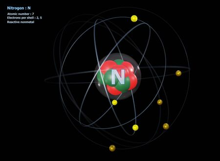 Atom of Nitrogen with detailed Core and its 7 Electrons with a black background