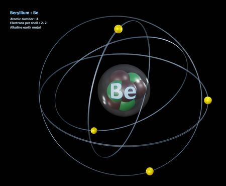 Atom of Beryllium with detailed Core and its 4 Electrons with a black background Standard-Bild