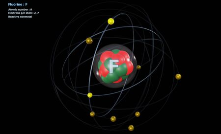 Atom of Fluorine with Core and 9 Electrons with a black background