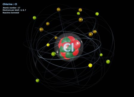 Atom of Chlorine with detailed Core and its 17 Electrons with a black background