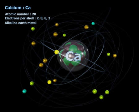 Atom of Calcium with detailed Core and its 20 Electrons with a black background