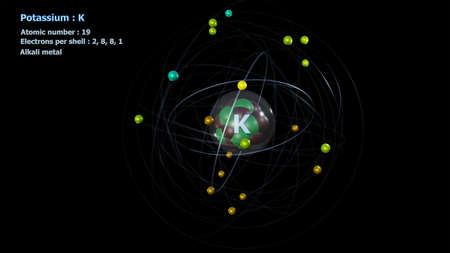 Atom of Potassium with Core and its 19 Electrons with a black background