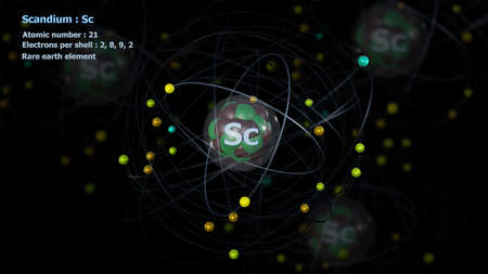 Atom of Scandium with detailed Core and its 21 Electrons with Atoms in background