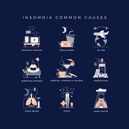 Common causes of insomnia vector illustrations set: electronic devices, heavy meals, sedentary lifestyle. Alcohol, smoking and coffee, medications, apnea, jet lag. Stress, depression or upset events