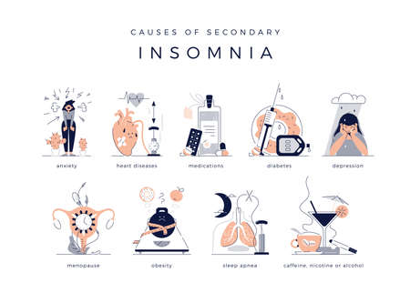 Causes of secondary chronic insomnia set: anxiety, depression, heart cardiovascular disease and diabetes. Medications, menopause, obesity and apnea. Alcohol, nicotine and caffeine. Vector illustration